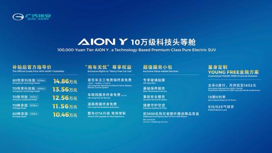 """【新闻稿】""""10万级科技头等舱""""AION Y上海车展上市 补贴后售价10.46万元起235.png"""